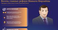 День рождения в президентском кресле — что успел сделать Мирзиёев