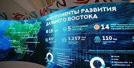 Мультимедийный экран на площадке Восточного экономического форума во Владивостоке.