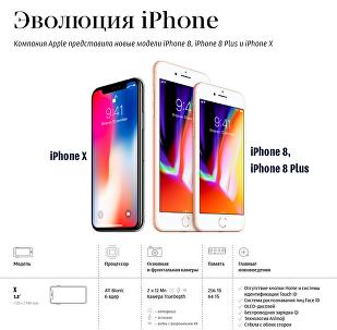 Эволюция iPhone — как изменился самый популярный гаджет за 10 лет