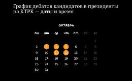 График дебатов кандидатов в президенты на КТРК — даты и время