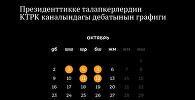 Президенттикке талапкерлердин КТРК каналындагы дебатынын графиги