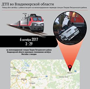 Страшное ДТП с поездом и автобусом в России — инфографика