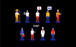 Занятость в КР на примере 100 человек