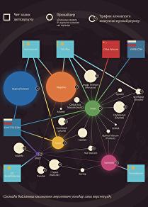 Кыргызстандын интернети