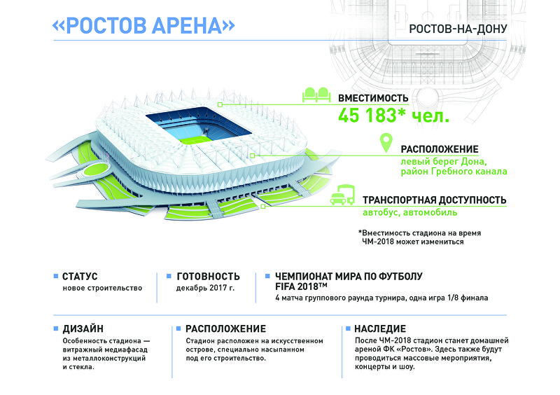 Стадион Ростов арена