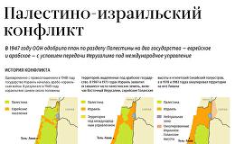 Конфликт между Израилем и Палестиной в инфографике