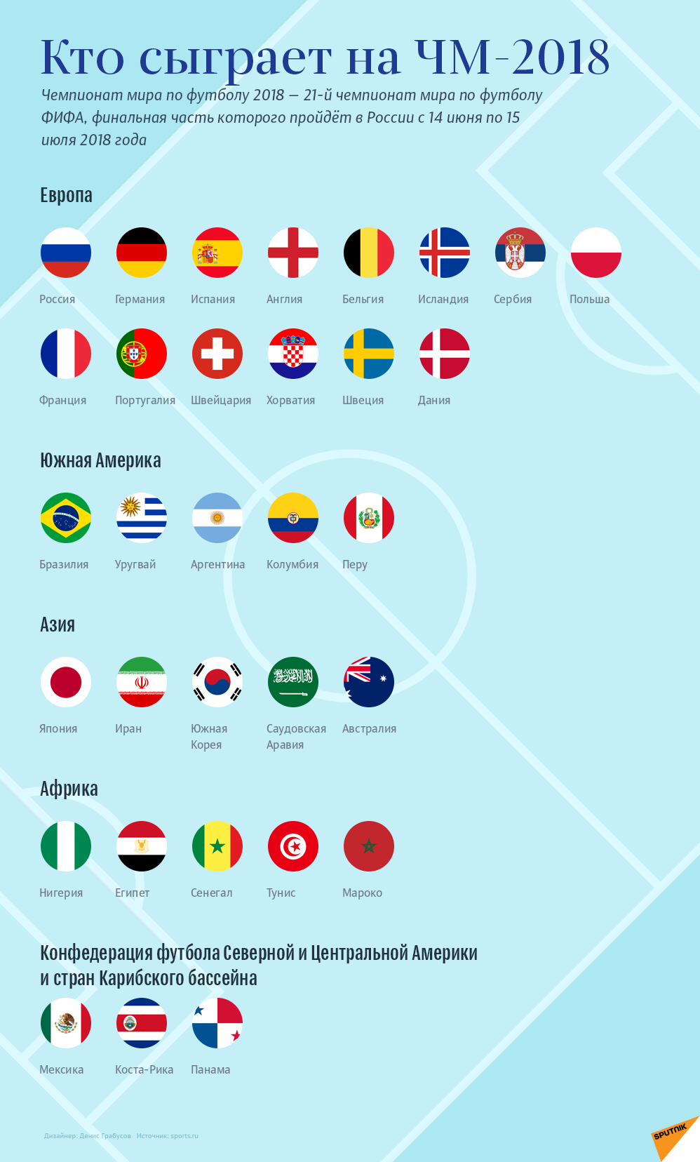 По в команды чемпионате какие мира 2018 футболу участвовать будут