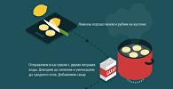 Как приготовить имбирный коктейль для укрепления иммунитета