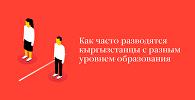 Как часто разводятся кыргызстанцы с разным уровнем образования