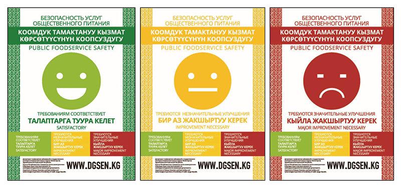 Стикеры для оценки качества обслуживания и питания в кафе Бишкека и Иссык-Куля