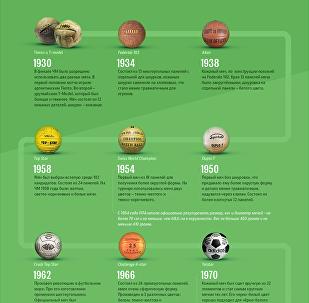 История мячей ЧМ по футболу