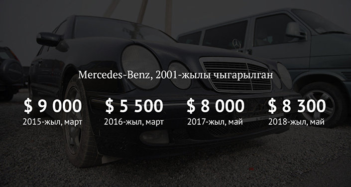 Mercedes-Benz E 430, 2001-жылы чыккан