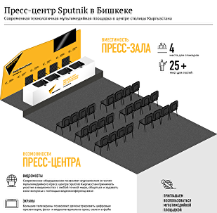 Пресс-центр Sputnik