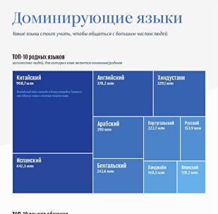 Доминирующие языки