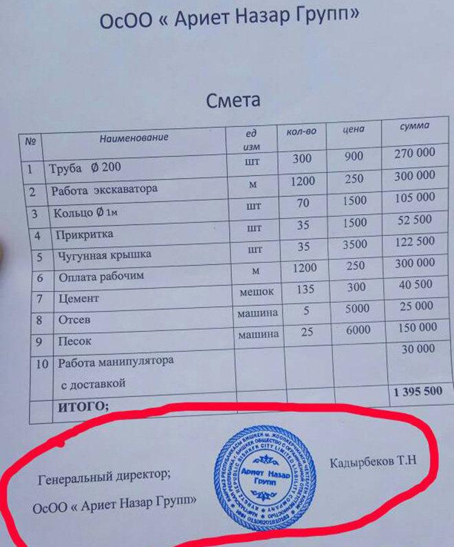 Смета расходов на прокладку канализационных труб в новостройке Алтын-Ордо
