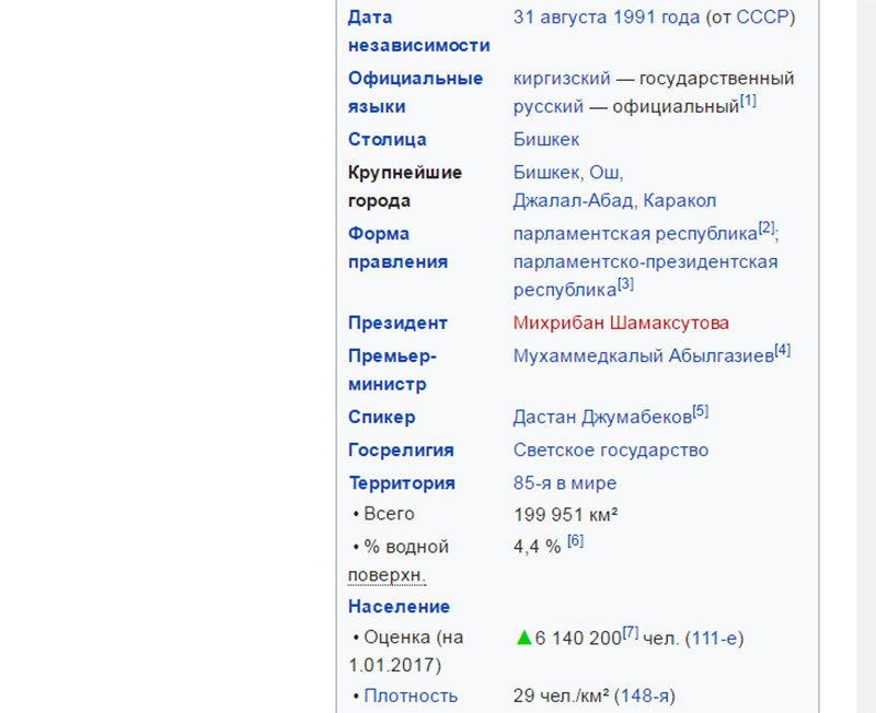 Снимок сайта Википедии, где обнаружена ошибка