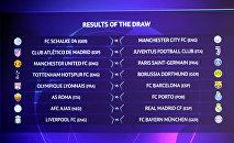 Результаты жеребьевки пар 1/8 финала Лиги чемпионов в Ньоне. Швейцария, 17 декабря 2018 года