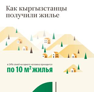 Как кыргызстанцы получили жилье