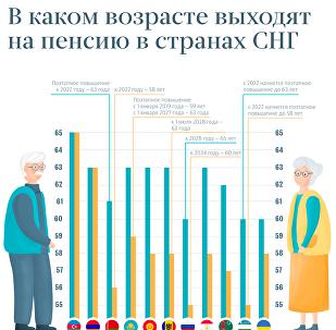В каком возрасте выходят на пенсию в странах СНГ