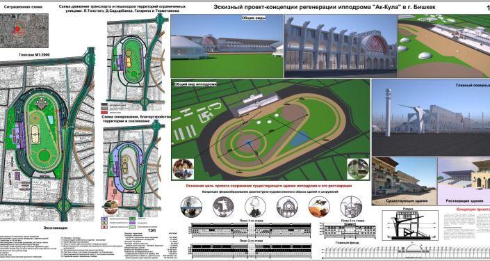 Эскизный проект-концепции ипподрома Ак-Кула
