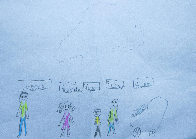 Рисунок семилетнего мальчика